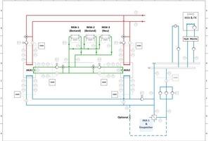 """<div class=""""bildtitel"""">Abbildung 2: Integration der zwei AKAs in das Kaltwassernetz des Krankenhauses</div>"""
