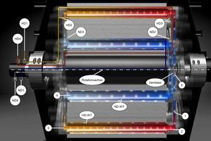 """<div class=""""bildtitel"""">Abbildung 1: Rotationswärmepumpe mit den einzelnen Prozesspunkten</div>"""