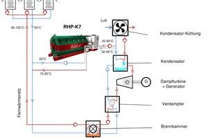 """<div class=""""bildtitel"""">Abbildung 8: Einbindungsschema der Pilotanlage in das bestehende System</div>"""