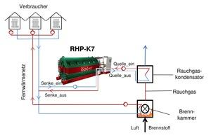 """<div class=""""bildtitel"""">Abbildung 12: Einbindungsschema für die Rauchgaskondensation</div>"""