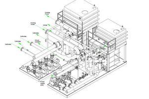 Schema des Kühlsystems für Netzgeräte und Kathoden in Solarpanel-Produktion