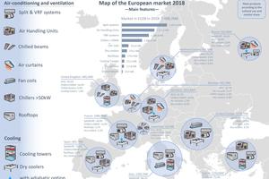 """<div class=""""bildtitel"""">Marktübersicht über den europäischen Lüftungs-, Klima- und Kältemarkt nach regionalen Schwerpunkten und Marktbedeutung</div>"""