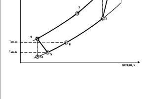 """<div class=""""bildtitel"""">Ts-Diagramm</div>"""
