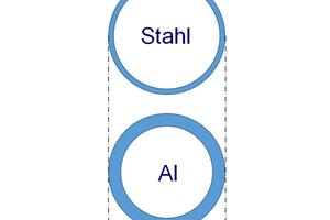 """<div class=""""bildtitel"""">Abbildung 11: Schematische Darstellung des Rohrquerschnitts von Aluminium und Stahl</div>"""