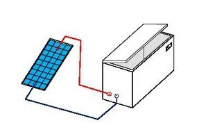"""<div class=""""bildtitel"""">Bild 1: Prinzip eines solar betriebenen Impfstoffkühlers /1/</div>"""