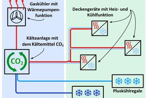 """<div class=""""bildtitel"""">Abbildung 1: Vereinfachtes Schema der Anlage, welche alle Lasten simultan bedient</div>"""