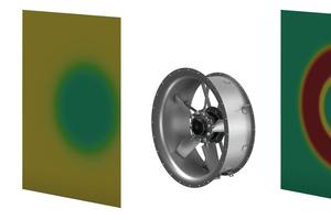 """<div class=""""bildtitel"""">Radialventilatoren (linkes Bild) sorgen für eine gleichmäßigere Beaufschlagung, nachgeschalteter Einbauten (Filter, Wärmeaustauscher) als Axialventilatoren (rechtes Bild). Die Farbe stellt hier die Axialgeschwindigkeit dar.</div>"""