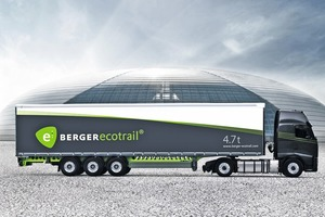 """<div class=""""bildtitel"""">Rollendes Statement für mehr Effizienz und geringere Emissionen: Unter der Marke """"BERGERecotrail<sup>®</sup>"""" richtet sich das Unternehmen konsequent auf die ökonomischen und ökologischen Anforderungen des Gütertransports aus. Heute zählt die Berger Fahrzeugtechnik zu den Technologieführern für Leichtbau-Lösungen in Europa.</div>"""