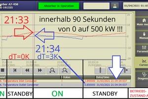 """<div class=""""bildtitel"""">Abbildung 6: Vollautomatische Ammoniak-Wasser Absorptionskältemaschinen stellen schnell bedarfsgerechte Kälteleistung zur Verfügung.</div>"""
