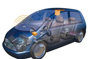 """<div class=""""bildtitel"""">Eine wichtige, alles verbindende Kernkompetenz von Mitsubishi Electric: das exakte und präzise Steuern egal welcher Anwendung. Das reicht vom Bräunegrad des Toasts bis hin zu High Precision Positioning-Systemen für Kraftfahrzeuge, die autonomes Fahren ermöglichen, bei denen es auf Zentimeter ankommt. </div>"""