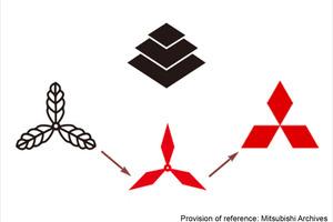 """<div class=""""bildtitel"""">In den 1870er Jahren verwendete das Schifffahrtsunternehmen Tsukumo Shokai, der Vorgänger von Mitsubishi, auf den Flaggen seiner Schiffe ein dreieckiges Wasserkastaniensymbol. Aus diesem Symbol entwickelte sich das heutige Mitsubishi-Symbol mit den drei Rauten. Abgeleitet ist es vom Familienwappen Yataro Iwasakis, des Gründers von Tsukumo Shokai, mit den drei Schichten Wasserkastanien, und vom Wappen der Familie Yamanouchi vom Tosa-Clan mit den drei Eichenblättern. Die Unterlagen zeigen, dass die Einigung auf den Firmennamen Mitsubishi erst später erfolgte. (Mitsu = drei / Hishi = Wasserkastanie)</div>"""