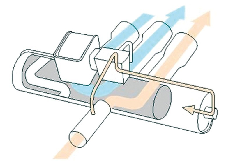 umkehrventil klimaanlage und heizung zu hause. Black Bedroom Furniture Sets. Home Design Ideas