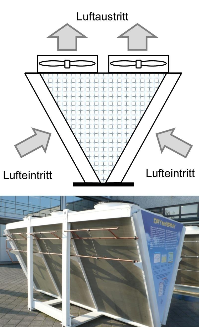 ebook Presentation of the Electrical Molten Zone (EMZ) Technique