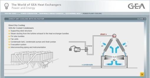 Теплообменник 2385 01 насос подачи горячей воды из куба ректификационной колонны в теплообменник