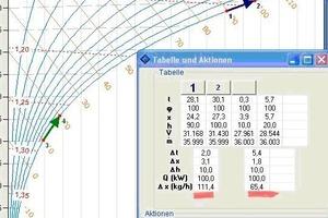 """<div class=""""bildtitel"""">Bild 3: Zusammenhang dh und dx im h,x-Diagramm </div>"""
