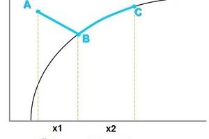 """<div class=""""bildtitel"""">Bild 5: Darstellung des Zustandsänderungsprozesses am Kühlturm</div>"""