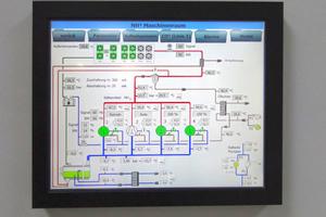 """<div class=""""bildtitel"""">Bedienung und Visualisierung über Siemens SPS</div>"""