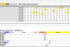 """<div class=""""bildtitel"""">Bild 4: HACCP und TQI</div>"""